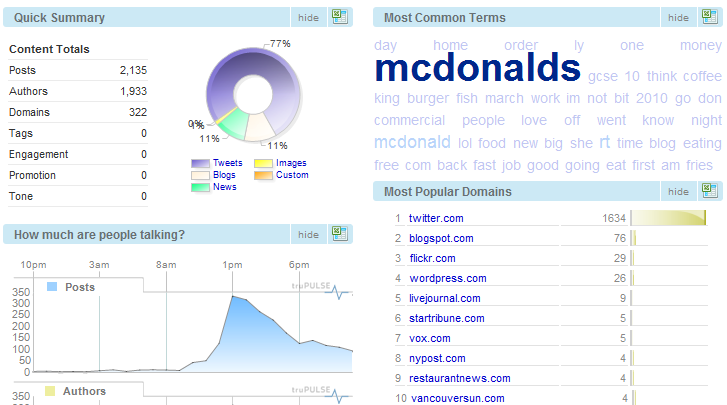 Social Media Facts and Figures Statistics Buzz Monitoring Brand McDonalds